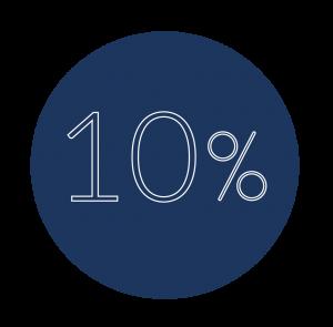 IVA Reducido 10%